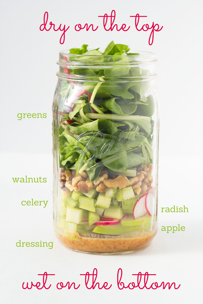 Image Credit: http://eatwithinyourmeans.com/simple-mason-jar-salad-review-conscious-cleanse/